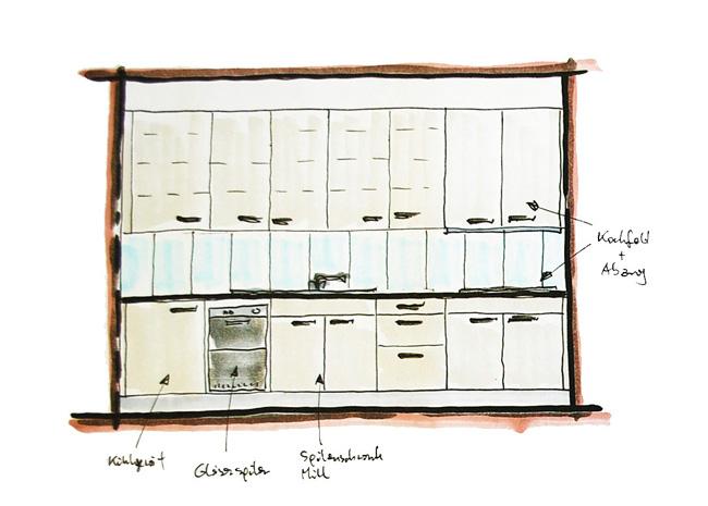 gritzner raumgestaltung gmbh. Black Bedroom Furniture Sets. Home Design Ideas